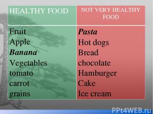 HEALTHYFOOD NOT VERY HEALTHY FOOD Fruit Apple Banana Vegetables tomato carrot gr