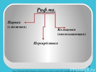 Рифма. Парная (смежная) Перекрёстная Кольцевая (опоясывающая) Автор: Журавлёва И