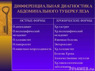 ДИФФЕРЕНЦИАЛЬНАЯ ДИАГНОСТИКА АБДОМИНАЛЬНОГО ТУБЕРКУЛЕЗА