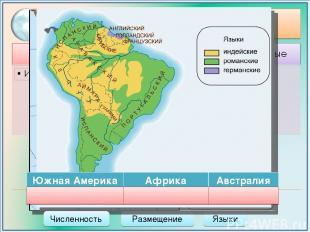 Состав населения Размещение Языки Численность Южная Америка Африка Австралия 390