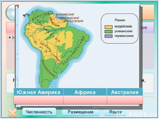 Состав населения Размещение Языки Народы выделяется по: языку, обычаям, традициям, нравам. Численность Южная Америка Африка Австралия 390 млн. ч 595 млн. ч 17 млн. ч