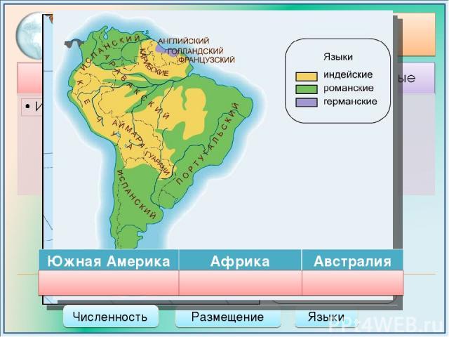 Состав населения Размещение Языки Численность Южная Америка Африка Австралия 390 млн. ч 595 млн. ч 17 млн. ч