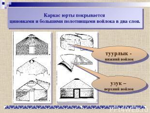 Каркас юрты покрывается циновками и большими полотнищами войлока в два слоя. туу