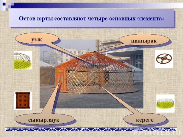 Остов юрты составляют четыре основных элемента: уык сыкырлаук шанырак кереге