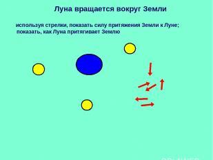 Луна вращается вокруг Земли используя стрелки, показать силу притяжения Земли к