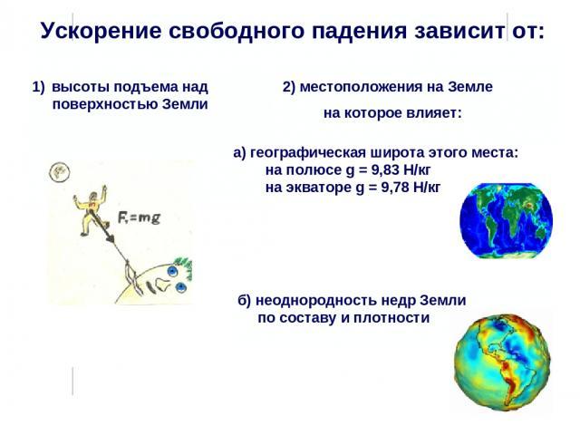 2) местоположения на Земле на которое влияет: а) географическая широта этого места: на полюсе g = 9,83 Н/кг на экваторе g = 9,78 Н/кг