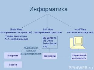 Информатика Hard Ware (технические средства) Soft Ware (программные средства) Br