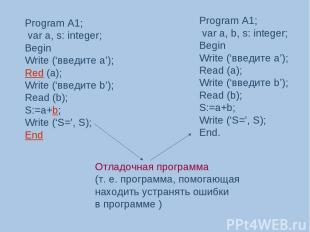 Program A1; var a, s: integer; Begin Write ('введите а'); Red (a); Write ('введи