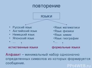 языки повторение Русский язык Английский язык Немецкий язык Японский язык … Язык