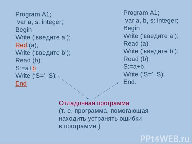 Program A1; var a, s: integer; Begin Write ('введите а'); Red (a); Write ('введите b'); Read (b); S:=a+b; Write ('S=', S); End Program A1; var a, b, s: integer; Begin Write ('введите а'); Read (a); Write ('введите b'); Read (b); S:=a+b; Write ('S=',…