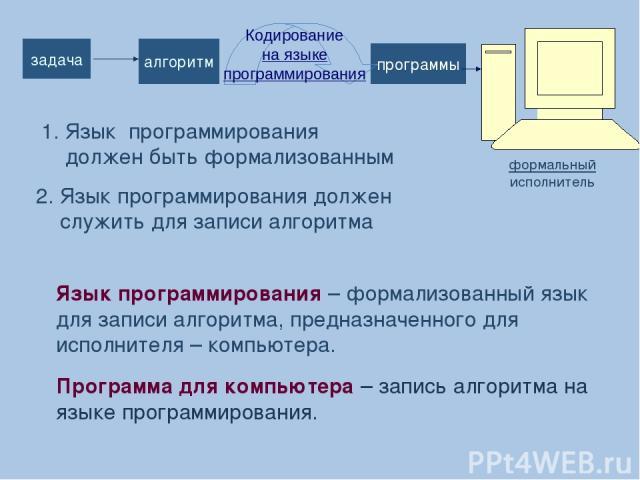 формальный исполнитель программы задача алгоритм Язык программирования должен быть формализованным Язык программирования должен служить для записи алгоритма Язык программирования – формализованный язык для записи алгоритма, предназначенного для испо…