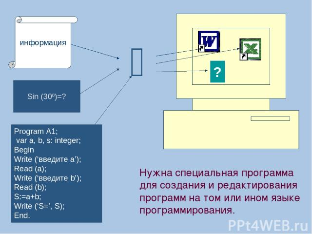 Program A1; var a, b, s: integer; Begin Write ('введите а'); Read (a); Write ('введите b'); Read (b); S:=a+b; Write ('S=', S); End. ? Нужна специальная программа для создания и редактирования программ на том или ином языке программирования. Sin (300…