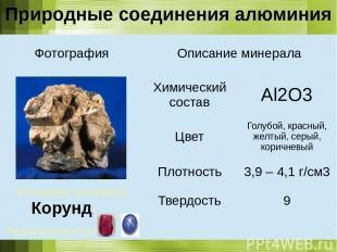 Название минерала Корунд Природные соединения алюминия Разновидности : Фотографи