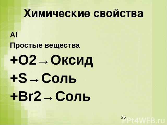 Химические свойства Al Простые вещества +O2→Оксид +S→Соль +Br2→Соль