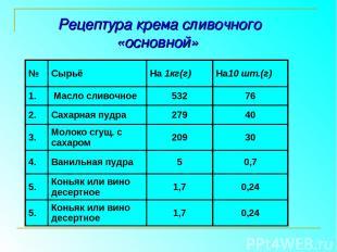 Рецептура крема сливочного «основной» № Сырьё На 1кг(г) На10 шт.(г) 1. Масло сли