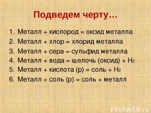 Подведем черту… Металл + кислород = оксид металла Металл + хлор = хлорид металла