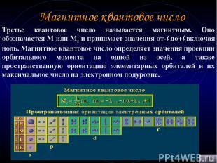 Магнитное квантовое число Третье квантовое число называется магнитным. Оно обозн