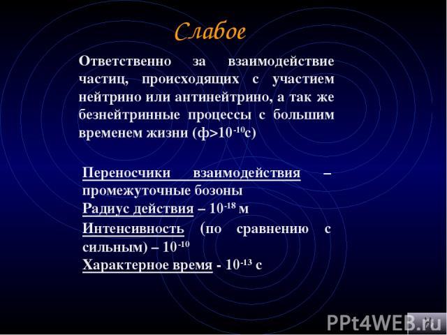 Слабое Ответственно за взаимодействие частиц, происходящих с участием нейтрино или антинейтрино, а так же безнейтринные процессы с большим временем жизни (ф>10-10с) Переносчики взаимодействия – промежуточные бозоны Радиус действия – 10-18 м Интенсив…