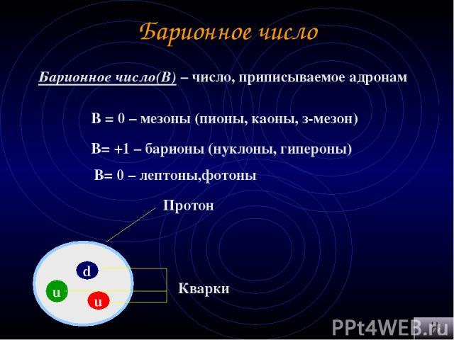 Барионное число Барионное число(В) – число, приписываемое адронам В = 0 – мезоны (пионы, каоны, з-мезон) В= +1 – барионы (нуклоны, гипероны) В= 0 – лептоны,фотоны