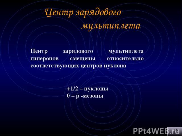 Центр зарядового мультиплета Центр зарядового мультиплета гиперонов смещены относительно соответствующих центров нуклона +1/2 – нуклоны 0 – р -мезоны