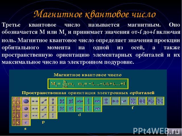 Магнитное квантовое число Третье квантовое число называется магнитным. Оно обозначается M или Mz и принимает значения от-l до+l включая ноль. Магнитное квантовое число определяет значения проекции орбитального момента на одной из осей, а также прост…
