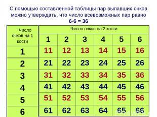 С помощью составленной таблицы пар выпавших очков можно утверждать, что число вс