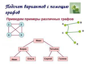 Подсчет вариантов с помощью графов Приведем примеры различных графов 1 2 4 3 A B