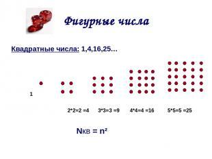 Фигурные числа Квадратные числа: 1,4,16,25… 1 2*2=2 =4 3*3=3 =9 4*4=4 =16 5*5=5