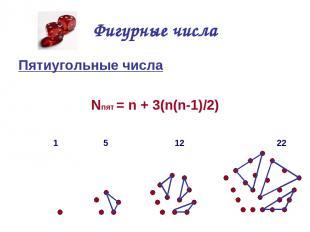 Фигурные числа Пятиугольные числа Nпят = n + 3(n(n-1)/2) 1 5 12 22