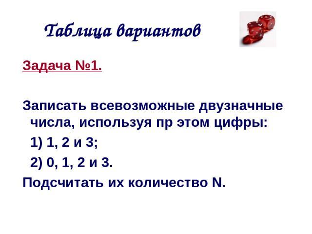 Таблица вариантов Задача №1. Записать всевозможные двузначные числа, используя пр этом цифры: 1) 1, 2 и 3; 2) 0, 1, 2 и 3. Подсчитать их количество N.