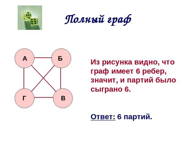 Полный граф А Б В Г Из рисунка видно, что граф имеет 6 ребер, значит, и партий было сыграно 6. Ответ: 6 партий.