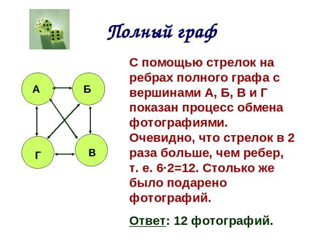 Полный граф А Б В Г С помощью стрелок на ребрах полного графа с вершинами А, Б, В и Г показан процесс обмена фотографиями. Очевидно, что стрелок в 2 раза больше, чем ребер, т. е. 6·2=12. Столько же было подарено фотографий. Ответ: 12 фотографий.