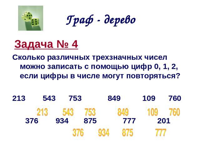 Граф - дерево Задача № 4 Сколько различных трехзначных чисел можно записать с помощью цифр 0, 1, 2, если цифры в числе могут повторяться? 213 543 753 849 109 760 376 934 875 777 201
