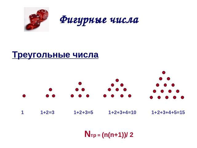 Фигурные числа Треугольные числа 1 1+2=3 1+2+3=5 1+2+3+4=10 1+2+3+4+5=15 Nтр = (n(n+1))/ 2