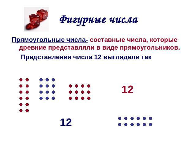 Фигурные числа Прямоугольные числа- составные числа, которые древние представляли в виде прямоугольников. Представления числа 12 выглядели так 12 12