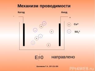 Механизм проводимости Е=0 направлено + + + + - - - - - + Катод Анод Шалимова Т.А