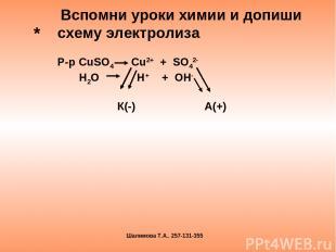 * Вспомни уроки химии и допиши схему электролиза Р-р CuSO4 Cu2+ + SO42- H2O H+ +