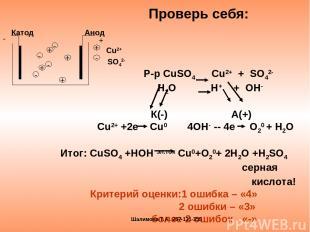 Проверь себя: Р-р CuSO4 Cu2+ + SO42- H2O H+ + OH- К(-) А(+) Сu2+ +2e Cu0 4OH- --