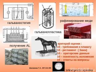 гальваностегия гальванопластика рафинирование меди электрополировка получение AL