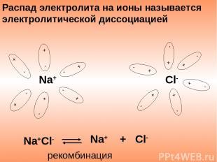 Распад электролита на ионы называется электролитической диссоциацией Na+Cl- Na+