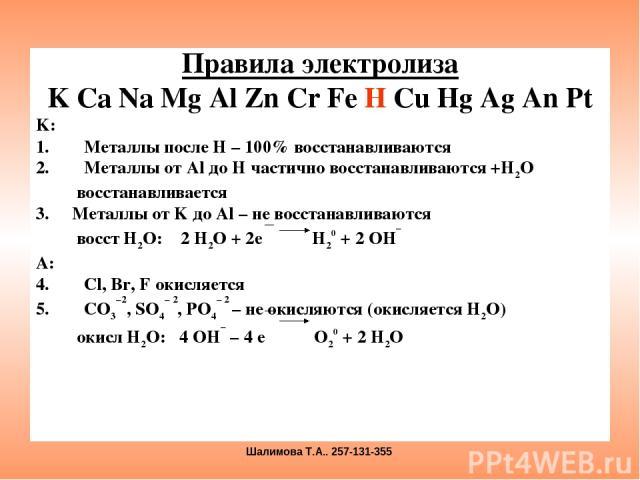 Правила электролиза K Ca Na Mg Al Zn Cr Fe H Cu Hg Ag An Pt K: Металлы после H – 100% восстанавливаются Металлы от Al до H частично восстанавливаются +H2O восстанавливается 3. Металлы от K до Al – не восстанавливаются восст H2O: 2 H2O + 2e H20 + 2 O…
