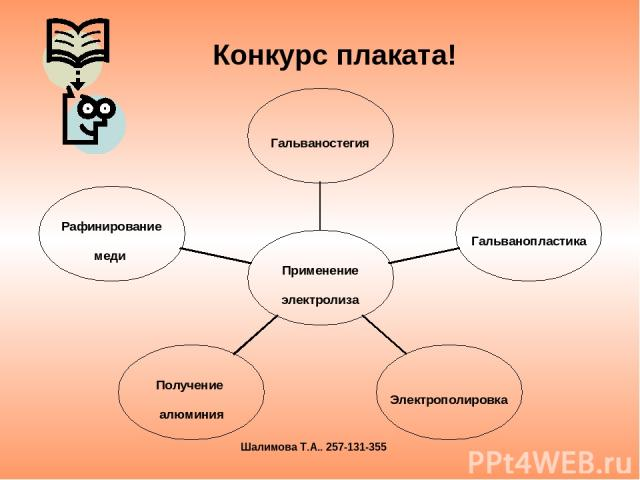 Конкурс плаката! Шалимова Т.А.. 257-131-355