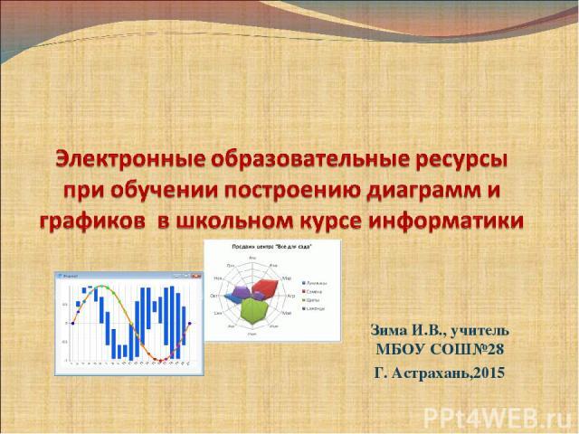 Зима И.В., учитель МБОУ СОШ№28 Г. Астрахань,2015