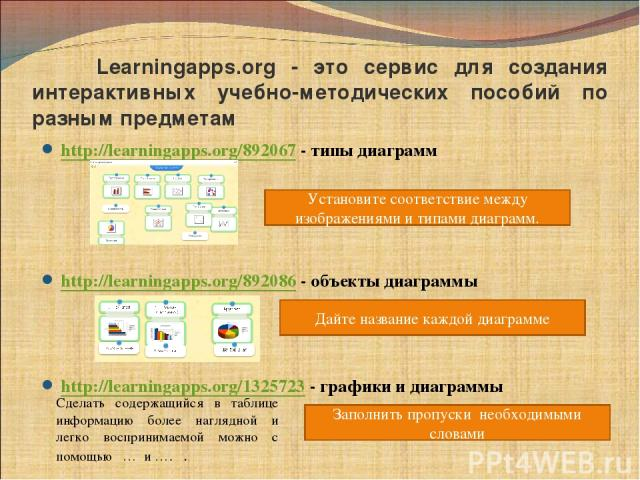 Learningapps.org - это сервис для создания интерактивных учебно-методических пособий по разным предметам http://learningapps.org/892067 - типы диаграмм http://learningapps.org/892086 - объекты диаграммы http://learningapps.org/1325723 - графики и ди…
