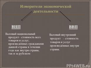 ВНП Валовый национальный продукт– стоимость всех товаров и услуг, произведённых