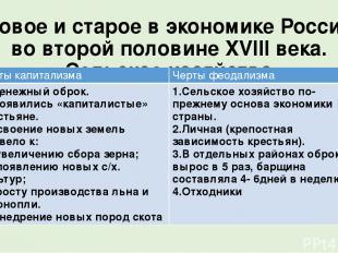 Новое и старое в экономике России во второй половине XVIII века. Сельское хозяйс