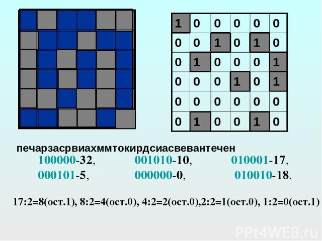 100000-32, 001010-10, 010001-17, 000101-5, 000000-0, 010010-18. 17:2=8(ост.1), 8:2=4(ост.0), 4:2=2(ост.0),2:2=1(ост.0), 1:2=0(ост.1) печарзасрвиахммтокирдсиасвевантечен 1 0 0 0 0 0 0 0 1 0 1 0 0 1 0 0 0 1 0 0 0 1 0 1 0 0 0 0 0 0 0 1 0 0 1 0