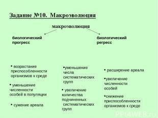 Задание №10. Макроэволюция макроэволюция биологический прогресс биологический ре