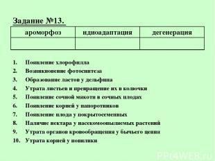 Задание №13. Появление хлорофилла Возникновение фотосинтеза Образование ластов у