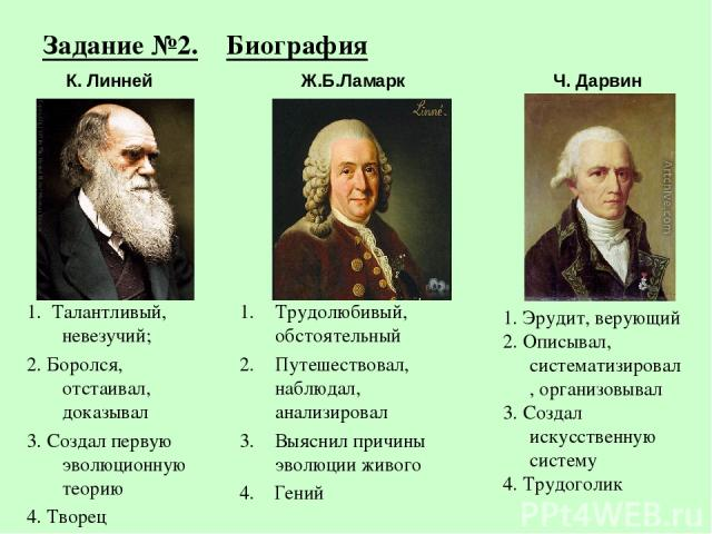 Задание №2. Биография 1. Талантливый, невезучий; 2. Боролся, отстаивал, доказывал 3. Создал первую эволюционную теорию 4. Творец Трудолюбивый, обстоятельный Путешествовал, наблюдал, анализировал Выяснил причины эволюции живого 4. Гений 1. Эрудит, ве…